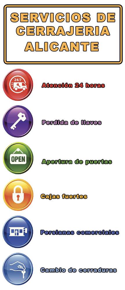 Servicios cerrajeros Alicante