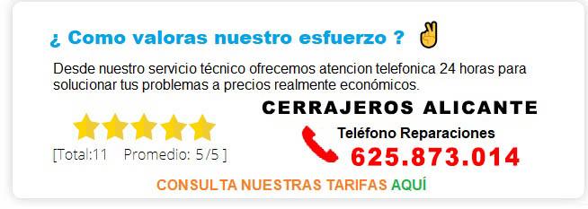 empresa de cerrajeros en Alicante
